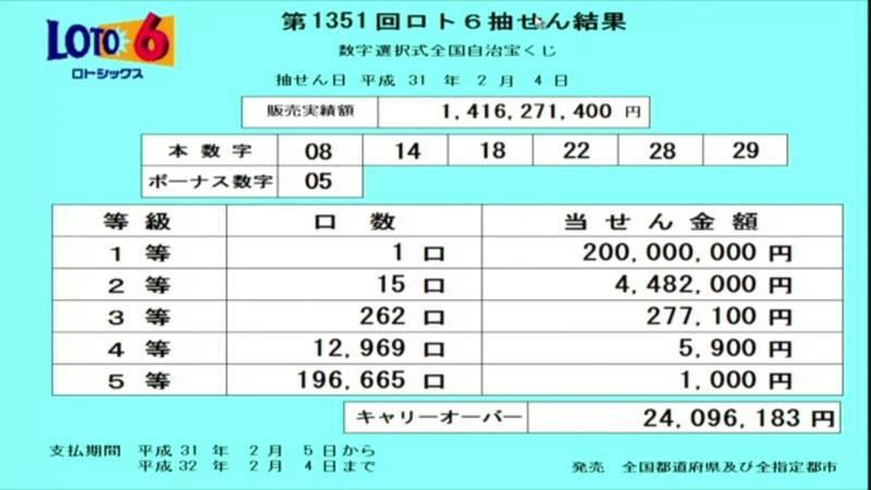第1351回ロト6抽選結果