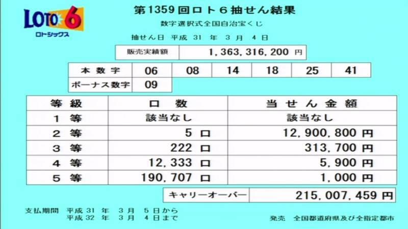 第1359回ロト6抽選結果