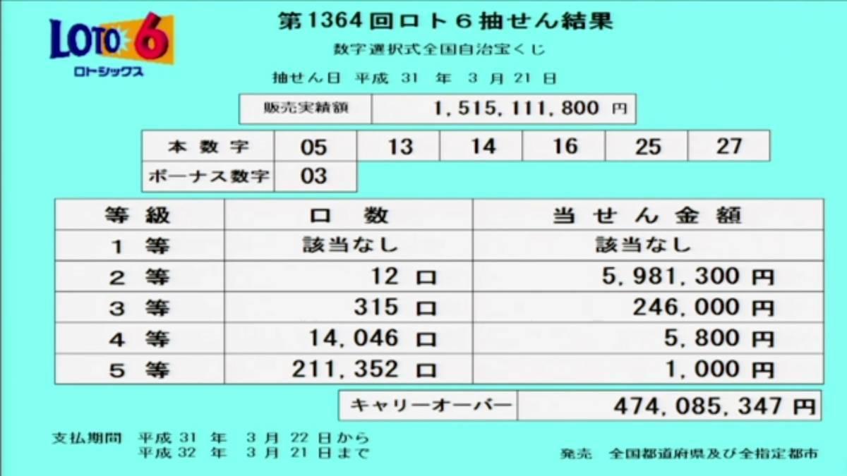 第1364回ロト6抽選結果
