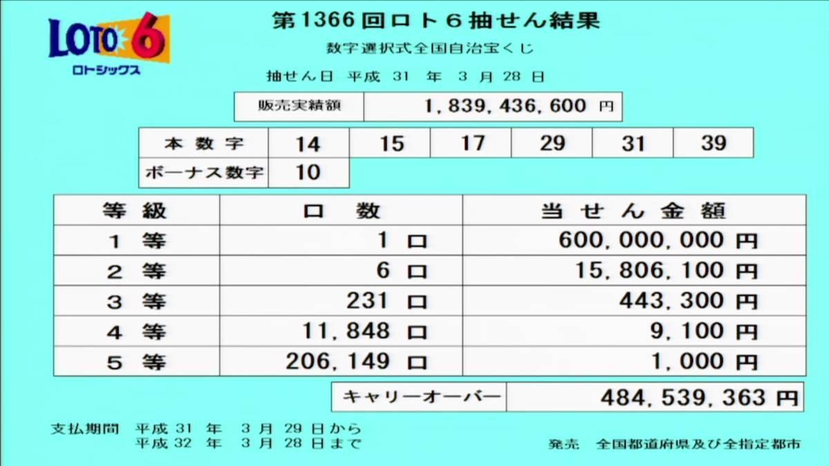 第1366回ロト6抽選結果