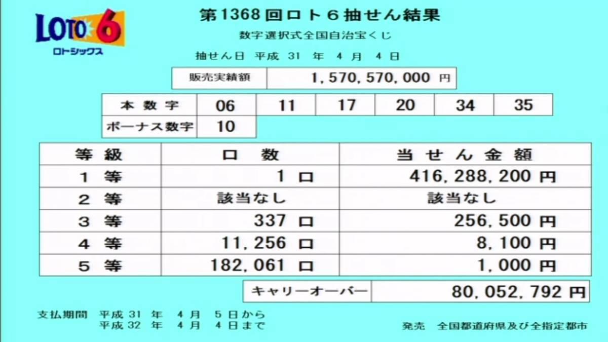 第1368回ロト6抽選結果