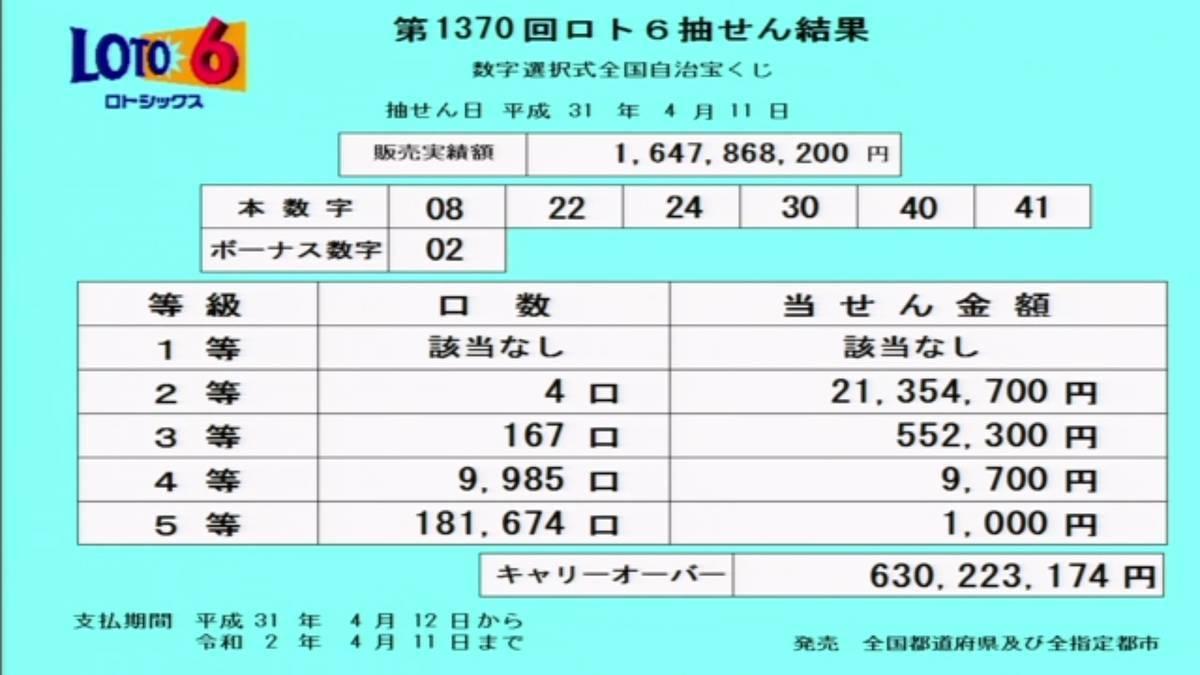第1370回ロト6抽選結果