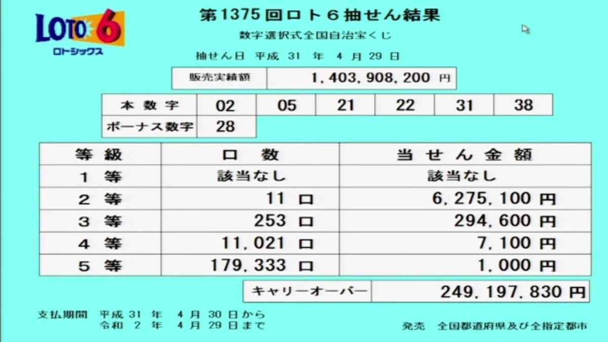 第1375回ロト6抽選結果
