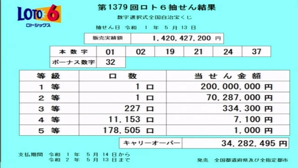 第1379回ロト6抽選結果