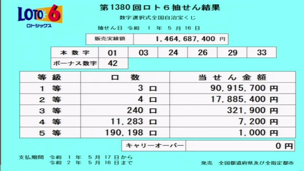 第1380回ロト6抽選結果