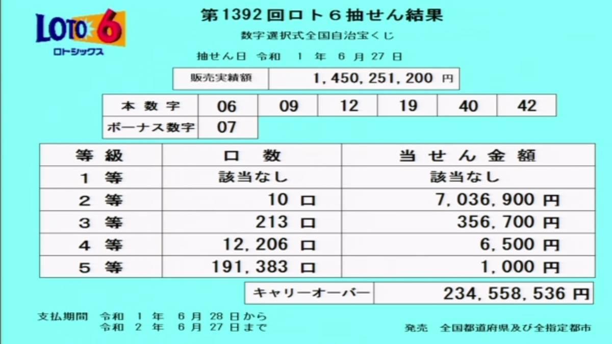第1392回ロト6抽選結果