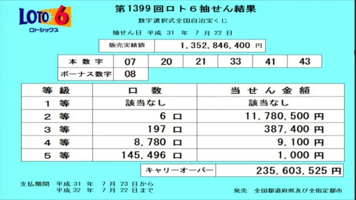 第1399回ロト6抽選結果