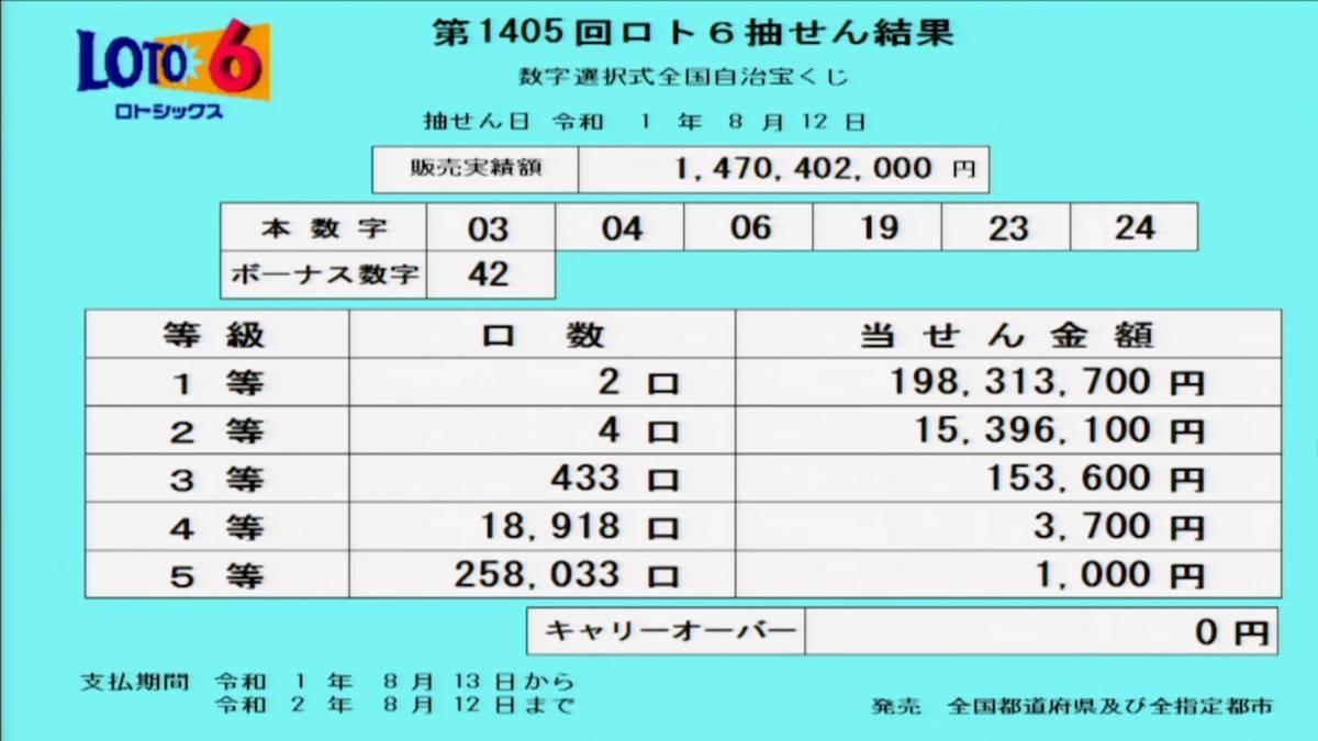第1405回ロト6抽選結果