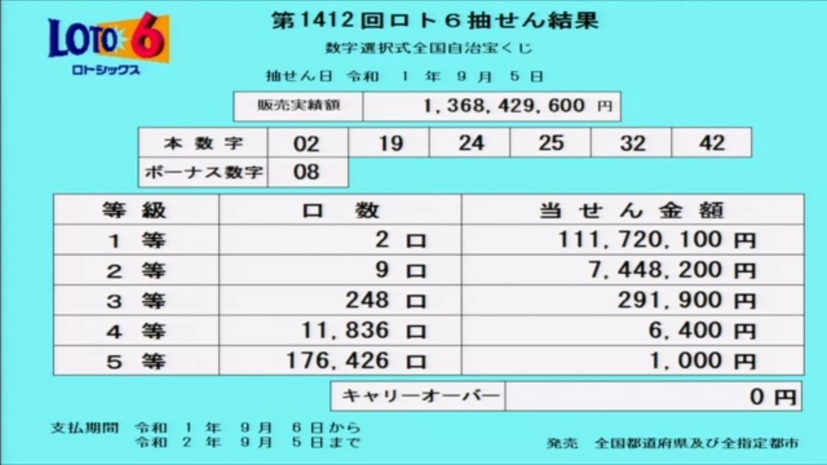 第1412回ロト6抽選結果