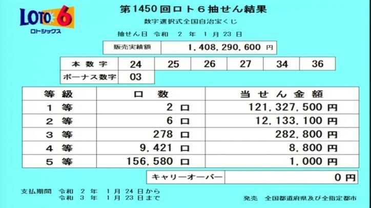第1450回ロト6当選番号速報