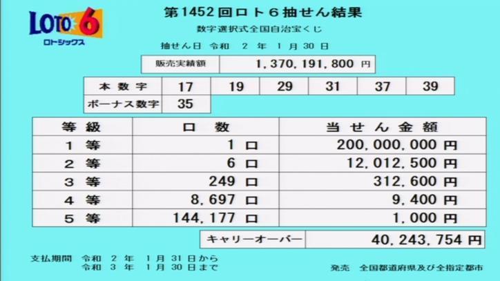 第1452回ロト6当選番号速報-キャリーオーバー発生!!