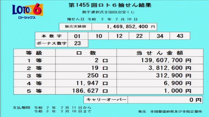 第1455回ロト6当選番号速報