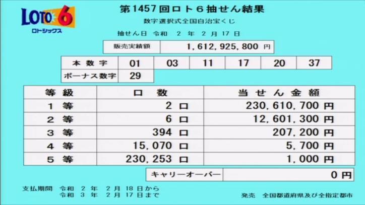 第1457回ロト6当選番号速報
