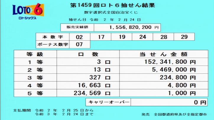 第1459回ロト6当選番号速報