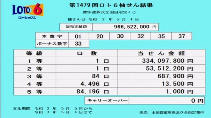 第1479回ロト6当選番号速報