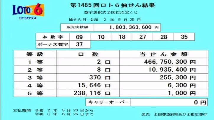 第1485回ロト6当選番号速報