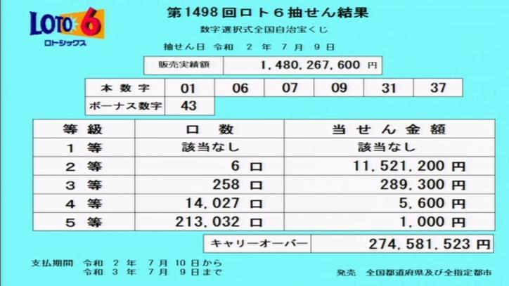 第1498回ロト6当選番号速報-キャリーオーバー発生!!