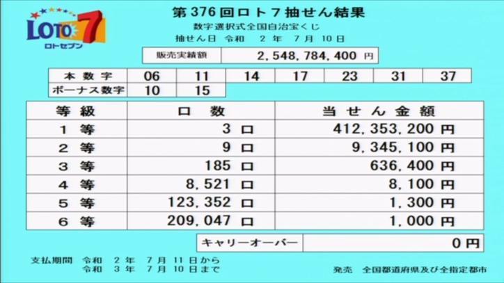 第376回ロト7当選番号速報