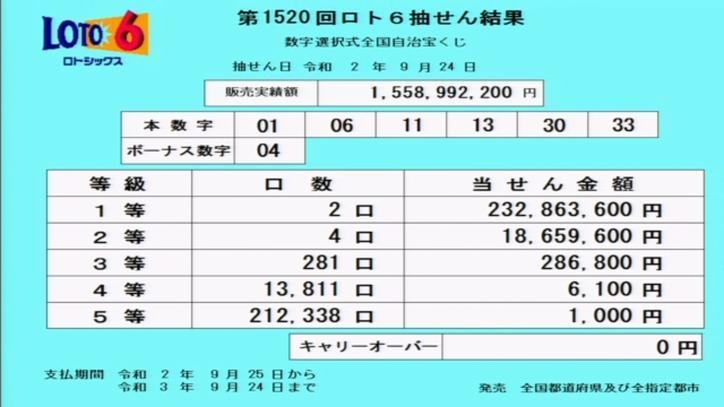 第1520回ロト6当選番号速報(2020年9月24日)