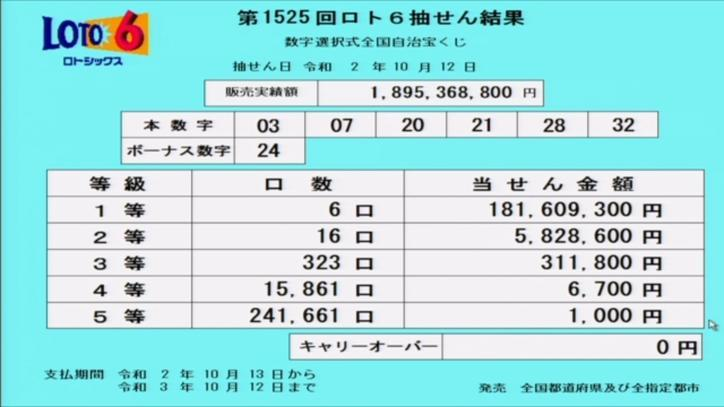 第1525回ロト6当選番号速報