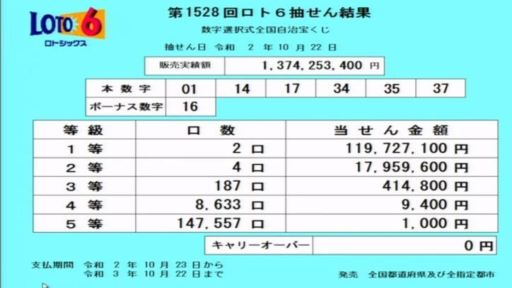 第1528回ロト6当選番号速報