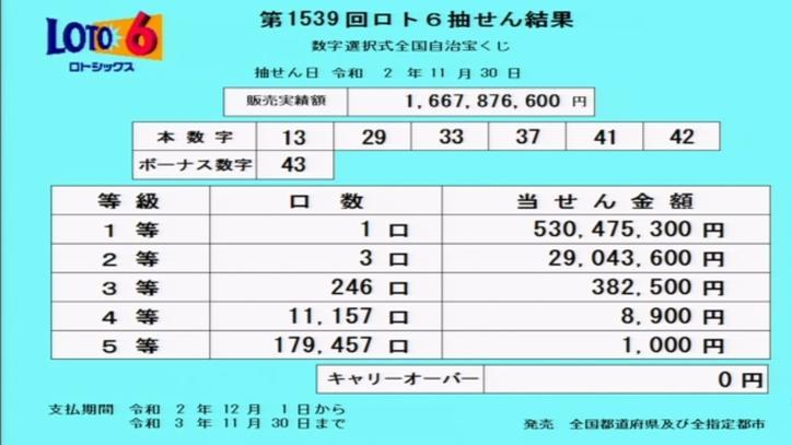 ロト6 当選番号 速報 みずほ ロト6当選番号速報(一覧) - ロト6で6億円