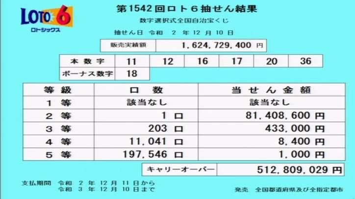 第1542回ロト6当選番号速報-キャリーオーバー発生!!