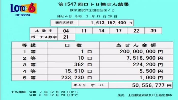 ロト6当選番号速報-キャリーオーバー発生!!-第1547回2020年12月28日