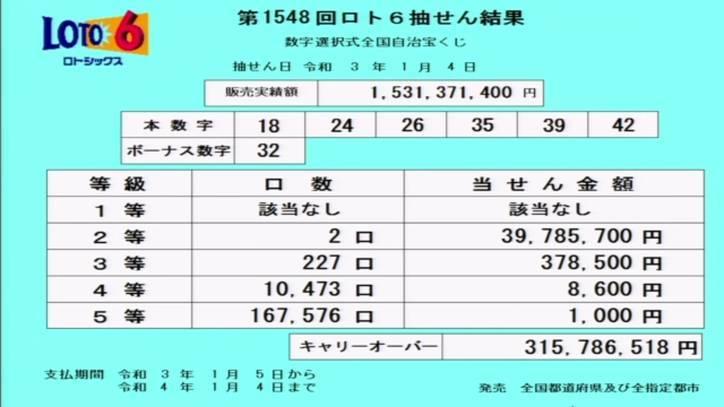 ロト6当選番号速報-キャリーオーバー発生!!-第1548回2021年1月4日