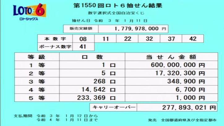 ロト6結果:抽せん結果速報-キャリーオーバー発生!!-第1550回2021年1月11日