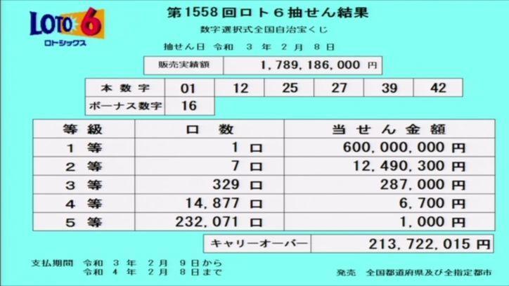 【ロト6結果】抽せん結果速報 キャリーオーバー発生!! 第1558回2021年2月8日