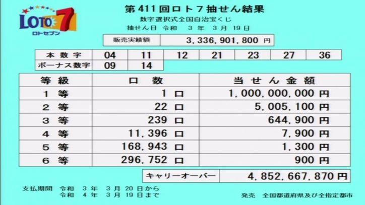 【ロト7結果】当選番号速報|キャリーオーバー発生!!|第411回2021年3月19日