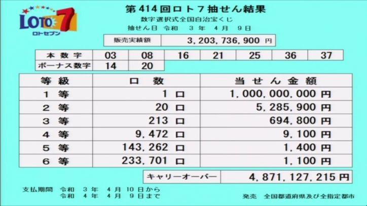 【ロト7結果】当選番号速報|キャリーオーバー発生!!|第414回2021年4月9日