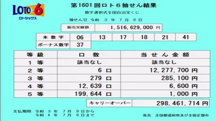 【ロト6結果】[第1601回2021年7月8日]キャリーオーバー発生!!|抽せん結果速報