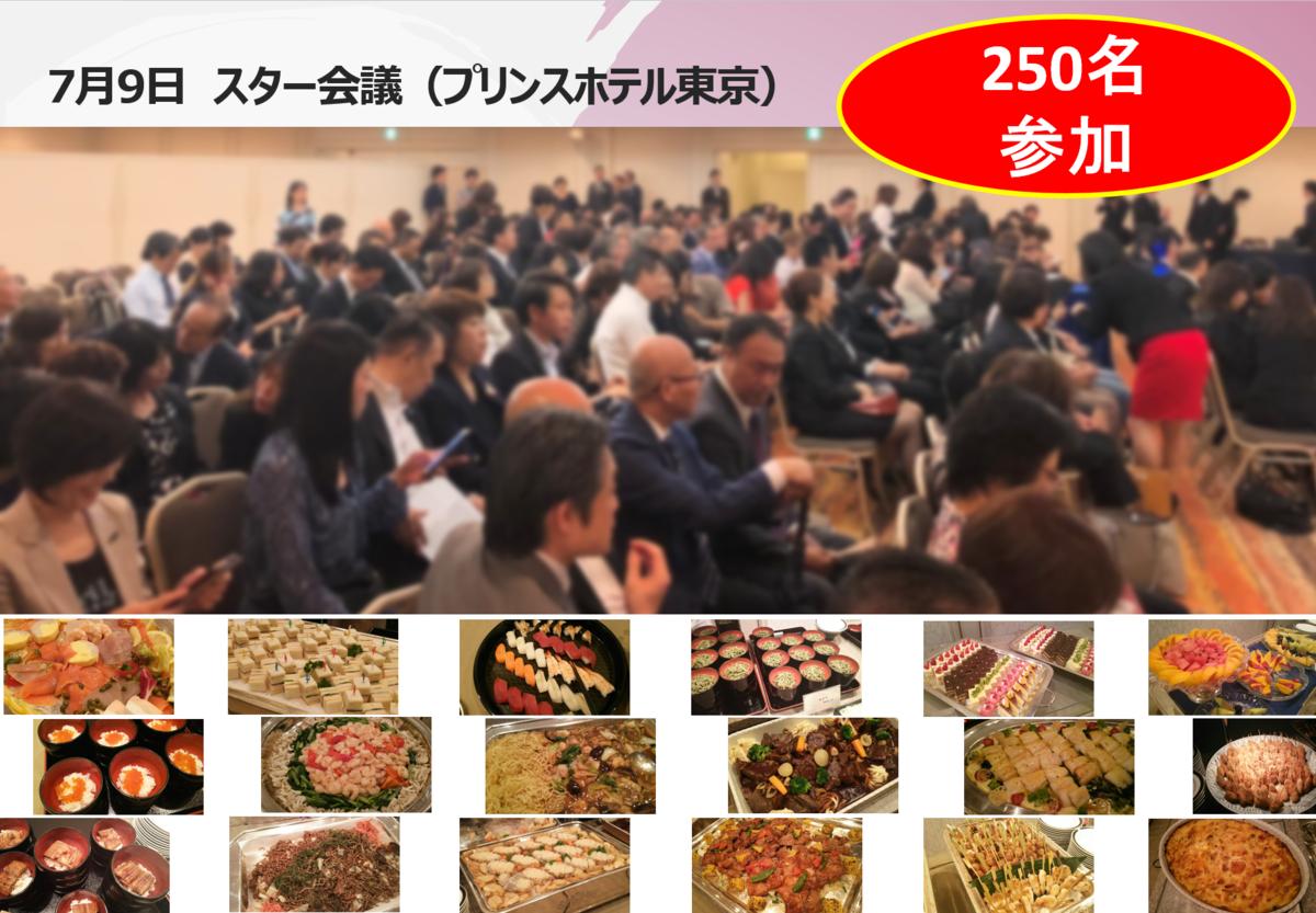 RIWAY JAPANスター会議
