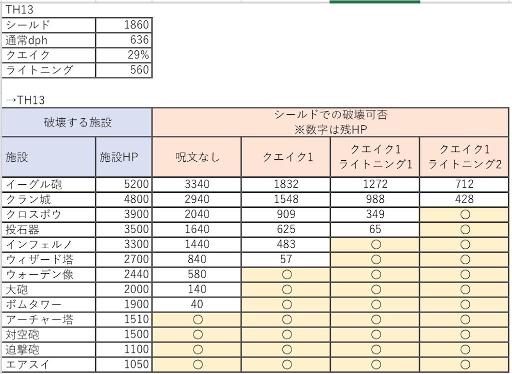 f:id:gorilla-coc-itogun:20200905165202j:image