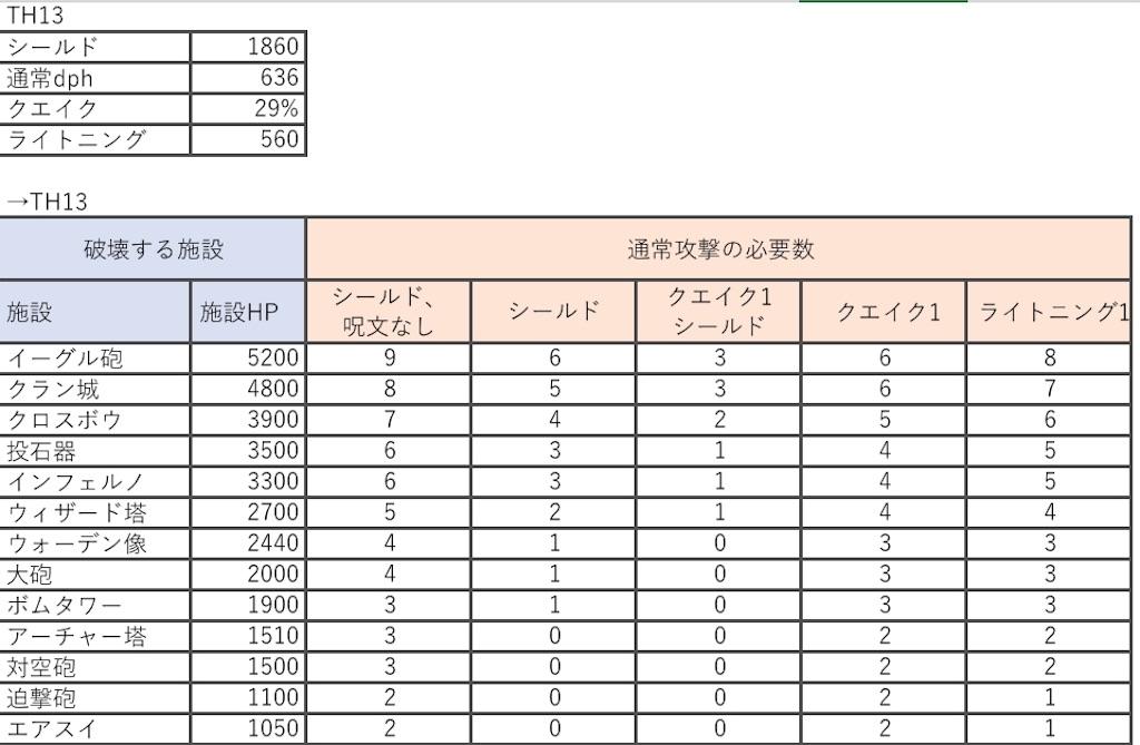 f:id:gorilla-coc-itogun:20200905170118j:image