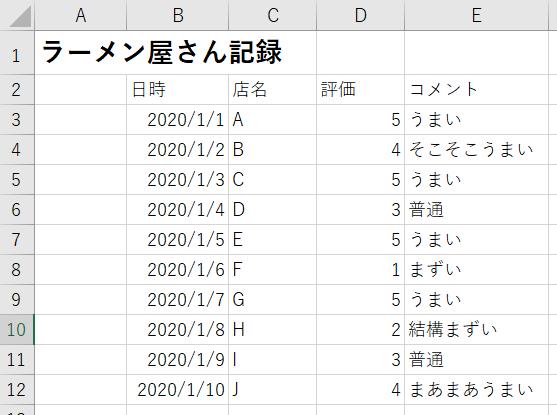 f:id:gorilla-strong:20200221054858p:plain