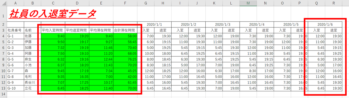 f:id:gorilla-strong:20200227084541p:plain