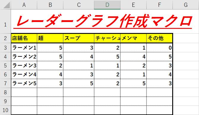 f:id:gorilla-strong:20200228114612p:plain