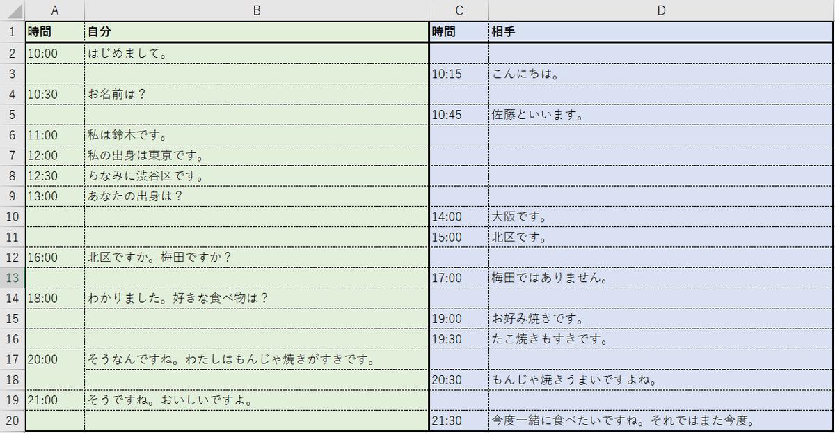 f:id:gorilla-strong:20200308124126p:plain