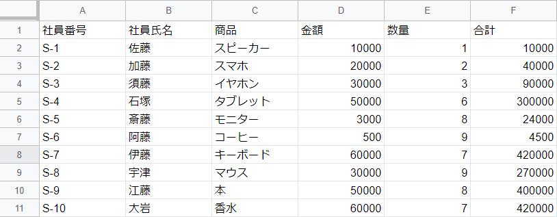 f:id:gorilla-strong:20200310062850p:plain