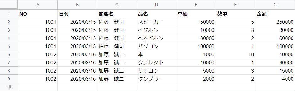 f:id:gorilla-strong:20200315121918p:plain