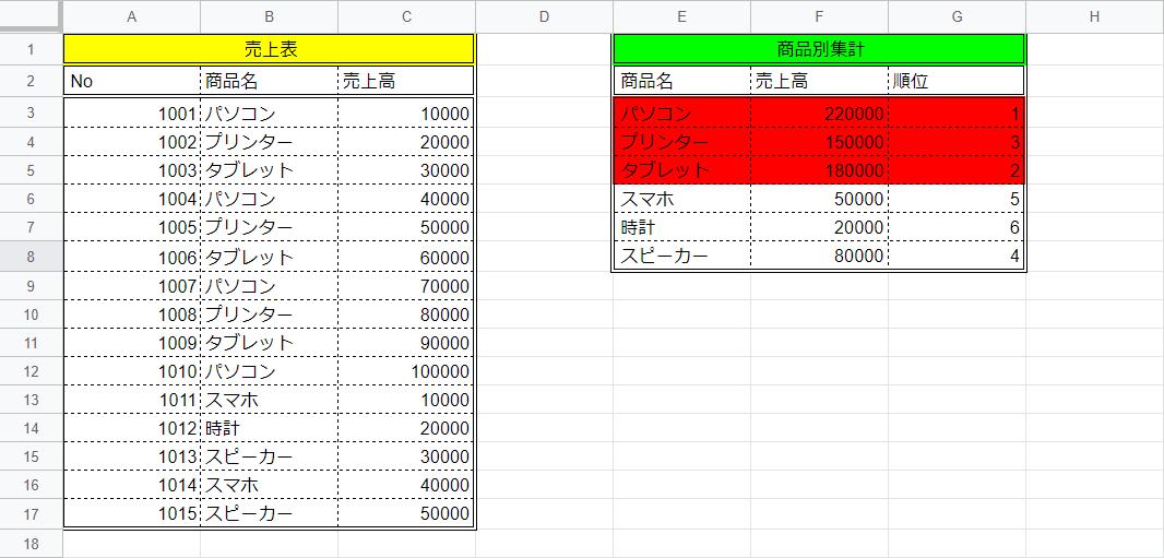 f:id:gorilla-strong:20200317185950p:plain