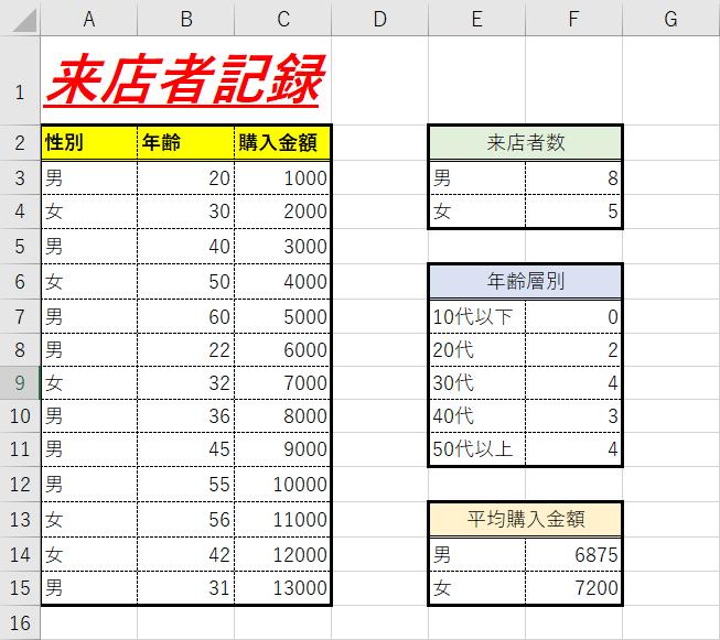 f:id:gorilla-strong:20200321103206p:plain