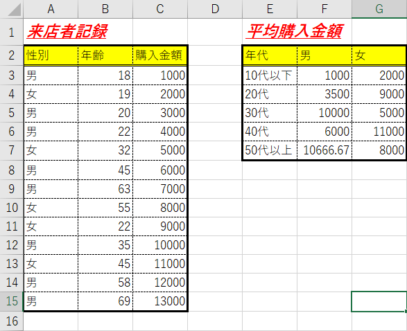 f:id:gorilla-strong:20200321150227p:plain
