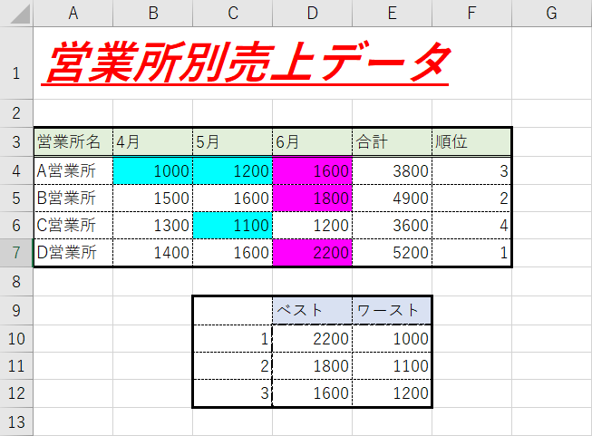 f:id:gorilla-strong:20200322072400p:plain