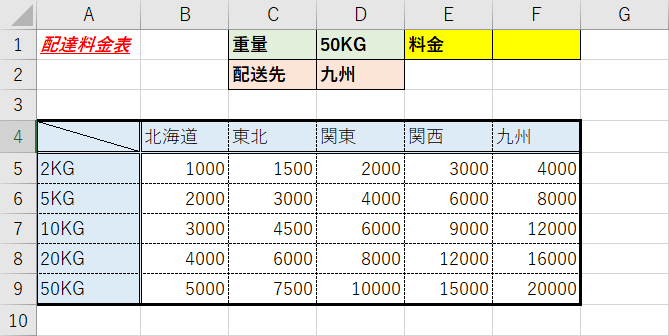 f:id:gorilla-strong:20200324101655p:plain