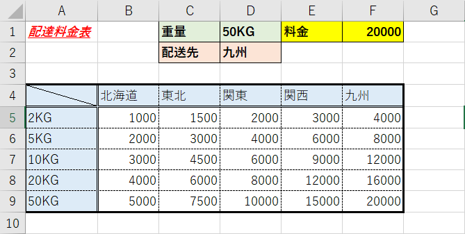 f:id:gorilla-strong:20200324101753p:plain