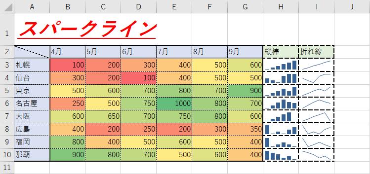 f:id:gorilla-strong:20200326055622p:plain